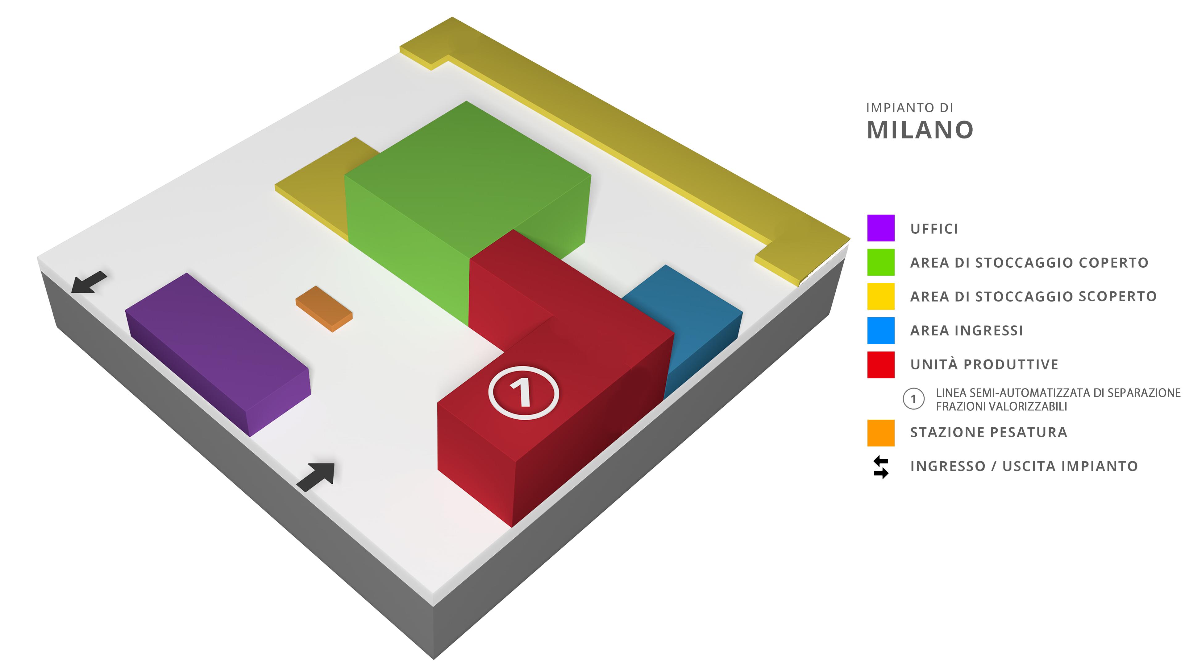 3D_Milano -ITA LFD